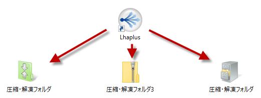 lhaplus インストール不要