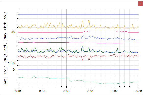 Open Hardware Monitor_6