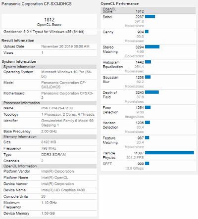 GPUのベンチマーク結果